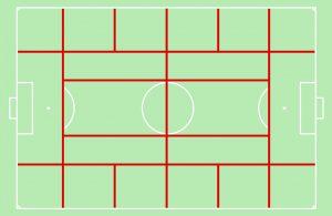 Die Zonenaufteilung eines Fußballfeldes nach Pep Guardiola.