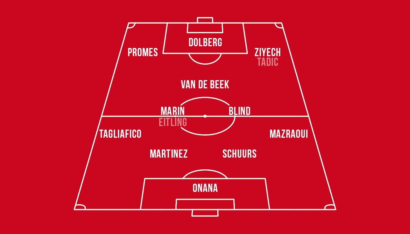 Ajax Amsterdam Aufstellung