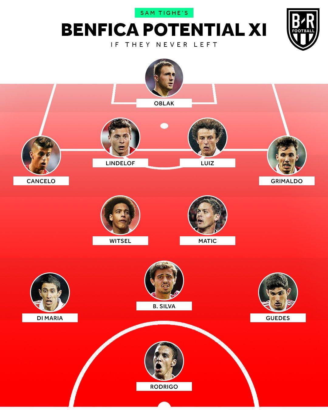 Benfica Bleacher Report